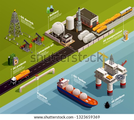 Oil petroleum industry production isometric infographic composition with platform extraction derrick refinery  transportation tanker pipeline vector illustration Сток-фото ©
