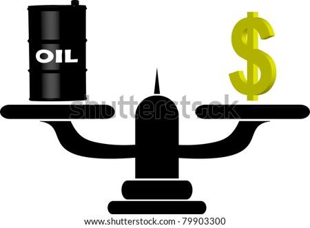 Oil versus Dollar