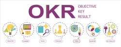 OKR (Objectives and key results) word  vector flat infographic illustration with icons for business,target,focus,planning and quarter.Bubble messages for every part of business marketing strategy