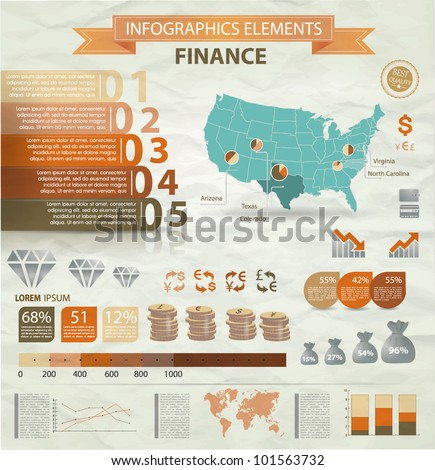 Old infographics set. USA Map and Information Graphics with finance icons.Easy to edit