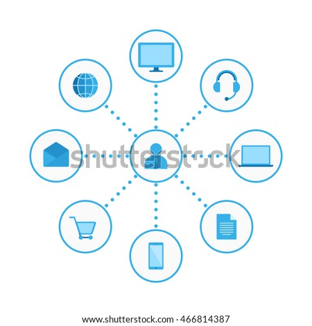 Omni Channel, Multi Channel, E-Commerce, Digital Marketing vector Illustration