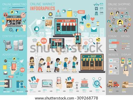 online market infographic set...