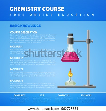 online science education