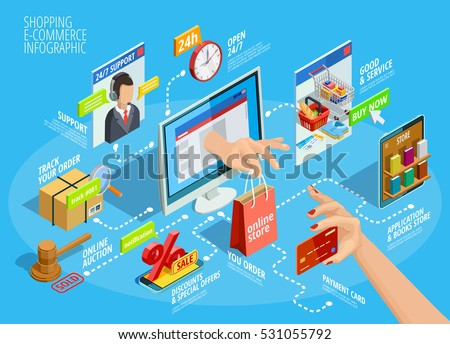 online shopping ecommerce 24...