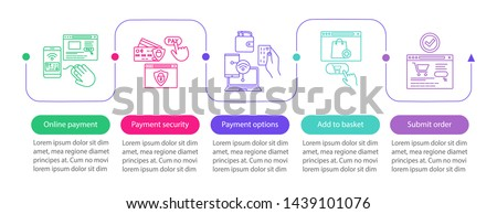 Online shopping vector infographic template. Digital purchase. Ecommerce, epayment, e bill. Data visualization with five steps and options. Process timeline chart. Workflow layout with linear icons