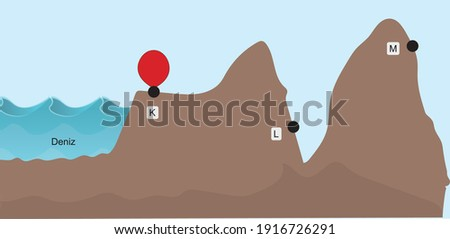 open air pressure gas pressure over mountain and sea science lesson Stok fotoğraf ©
