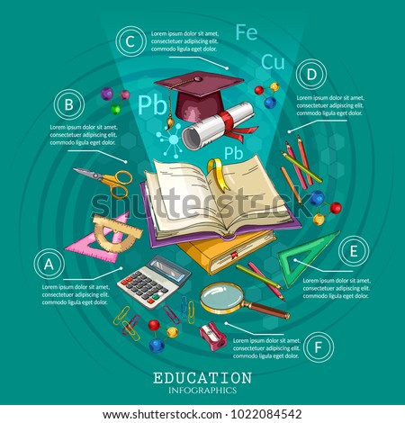 Open book of knowledge. Symbol of science and education. Education and science. Back to school concept. Modern education elements, school tools