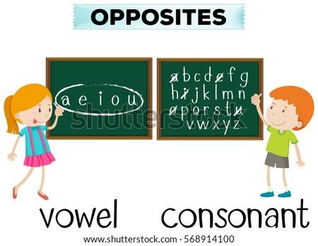 Opposite wordcard for vowel and consonant illustration