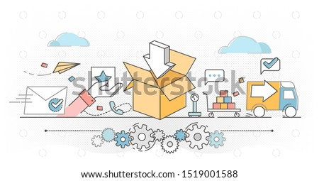 Order fulfillment e-commerce business outline concept vector illustration. Receiving, processing, picking, packaging and shipping workflow. Online drop shipping process for satisfying customer demand.