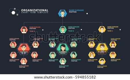 Organization Chart - Team , Business , Corporation , Presentation ,Officer
