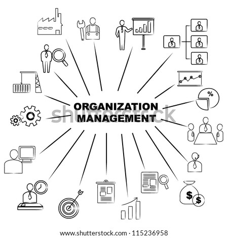 organization management mind mapping