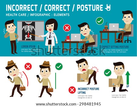 orrect and incorrect posture, infographic element, sitting,lifting,walk, health care concept, vector,flat icons design, medical illustration