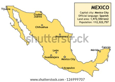 outline map of mexico with major cities and a basic country information data table