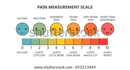 pain measurement scale, line icon with fill color  for assessment tool
