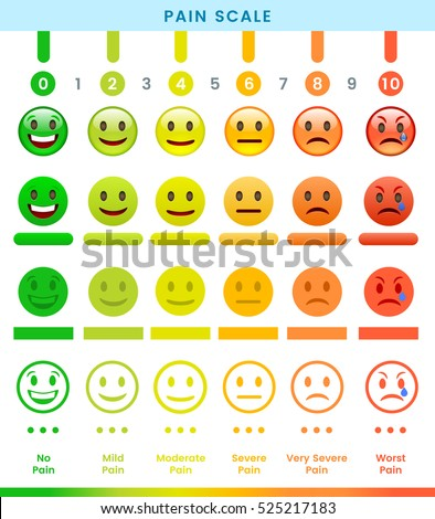 Pain Scale 0 to 10 is a Useful Method of Assessing. Ill Design.Vector illustration Medical Chart Design