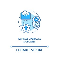 Painless upgrades and updates concept icon. SaaS advantage idea thin line illustration. No patches for customers. Major improvement. Vector isolated outline RGB color drawing. Editable stroke