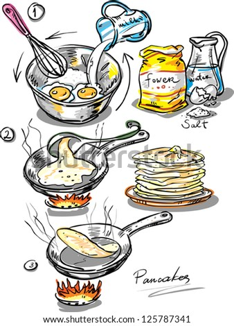pancakes method of preparation