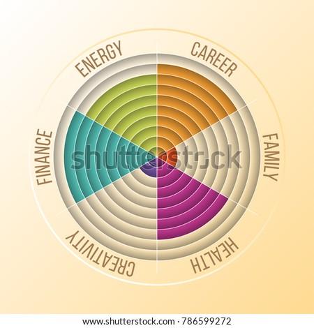 papercut wheel of life diagram