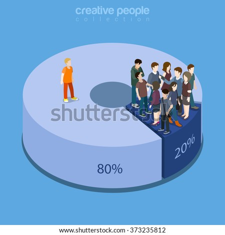 Pareto principle of factor sparsity 80-20 rule law of the vital few concept. Flat 3d isometry isometric business concept web vector illustration. Efficient and inefficient workers on pie chart parts.