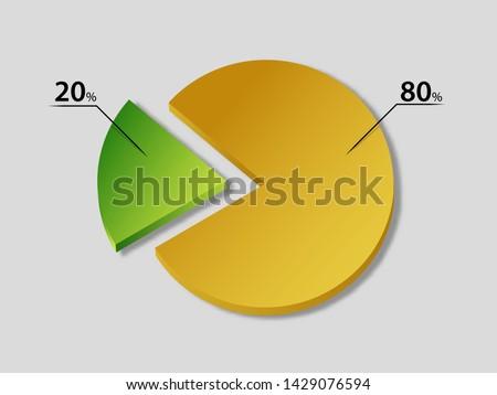 Pareto principle . 20 80 rule chart .  Circle 3d pie diagram .