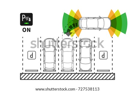 Parking assist system vector illustration. Car technology with sensors line art concept. Smart car assistance autopilot outline graphic design. Top view of sensors scanning free space to park