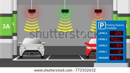 Parking lots available space display counter information building city management system electronic device sensor detector indicator light automatic indoor guidance led real time ultrasonic direction