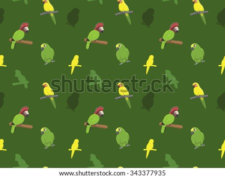parrot south america wallpaper