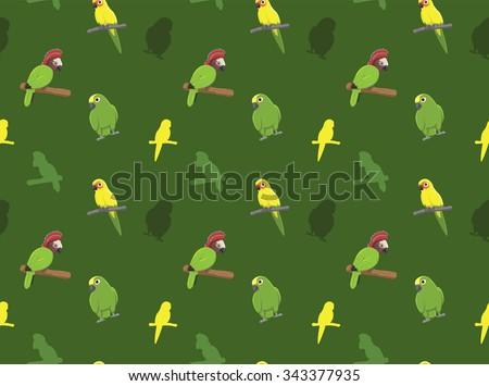 parrot south america wallpaper