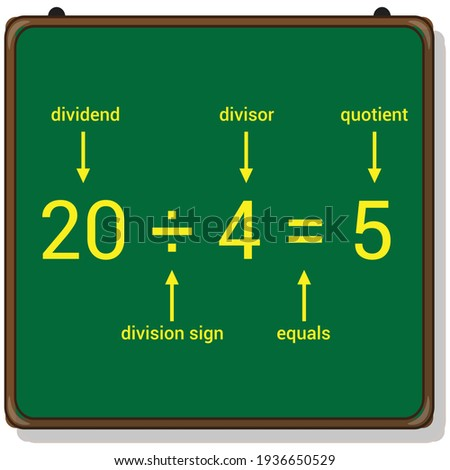 parts of division number sentence Foto stock ©