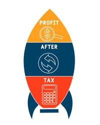 PAT  - profit after tax. acronym business concept. vector illustration concept with keywords and icons. lettering illustration with icons for web banner, flyer, landing page, presentation