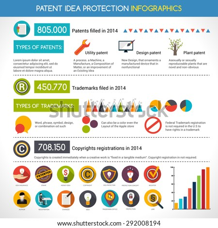 Patent idea protection infographic elements set with diagrams and charts vector illustration