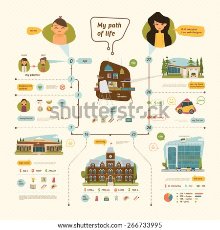 path of life vector illustration