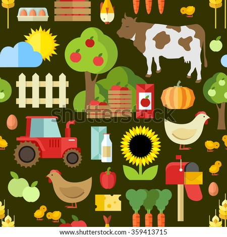 pattern of farm and agriculture