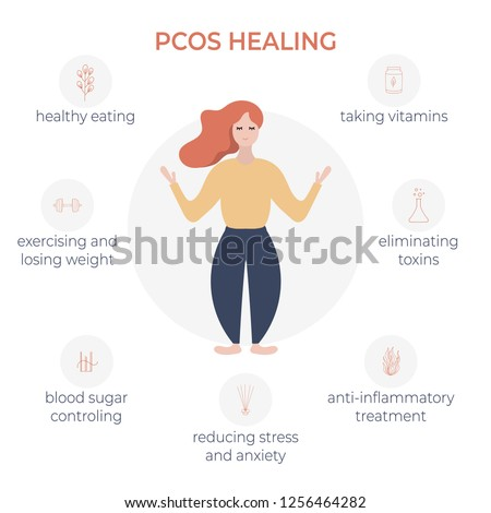 PCOS remedies infographics. Girl healing her PCOS and hormonal imbalance. PCOS advice and tips. Flat character illustration