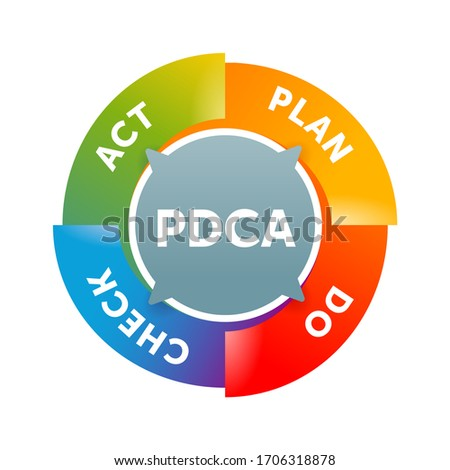 PDCA cycle (plan–do–check–act circle) infographics visualization -  iterative four-step management method - vector four steps Stok fotoğraf ©