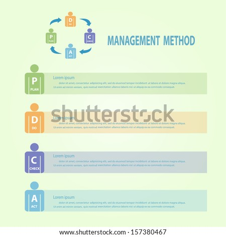 PDCA(Plan Do Check Act) concept ,Vector illustration design