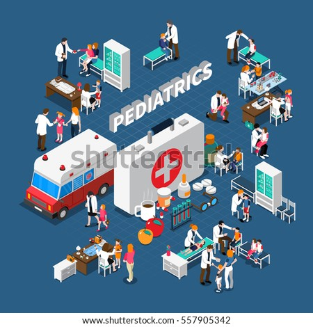 pediatrics isometric