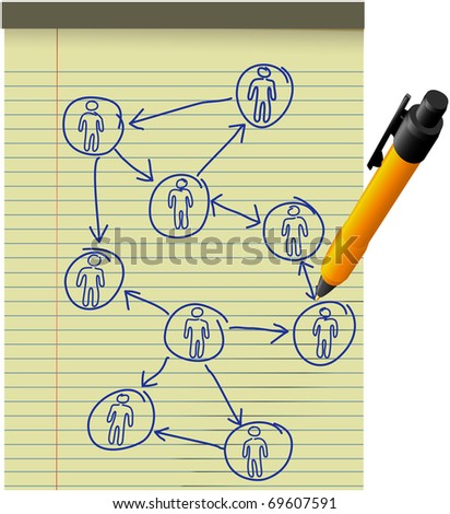 Pen drawing a business diagram of human resources network plan on yellow legal paper pad - stock vector