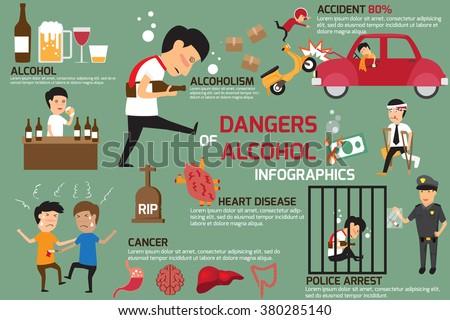 penalties and dangers of