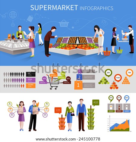 People buying food products in supermarket infographics set with charts vector illustration