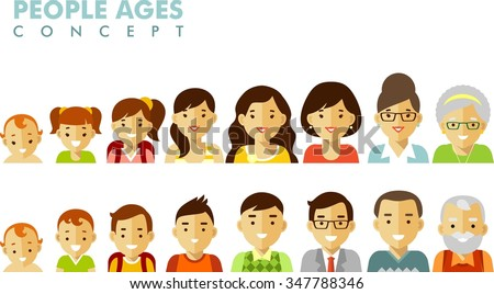 people generations avatars