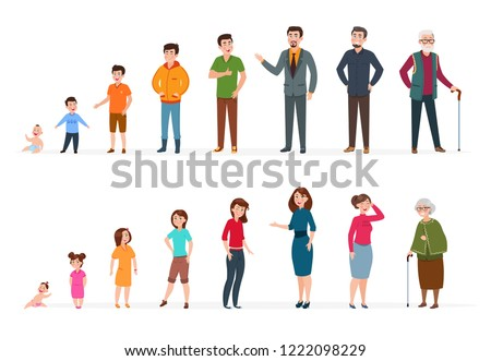 People generations of different ages. Man woman baby, kids teenagers, young adult elderly persons. Human age vector concept