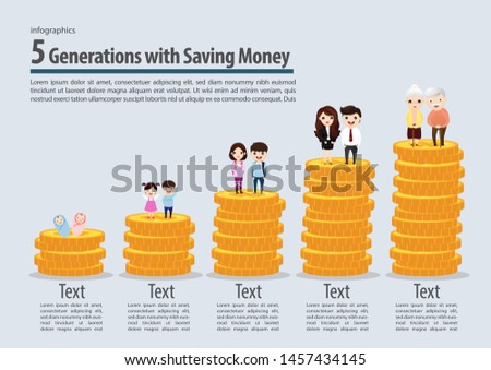 People generations with retirement money plan. Cartoon 5 generation standing on different in height piles of coins vector illustration. Savings money and planning concept