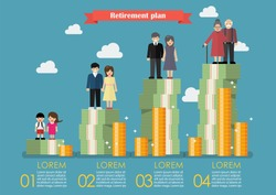 People generations with retirement money plan infographic. Vector illustration