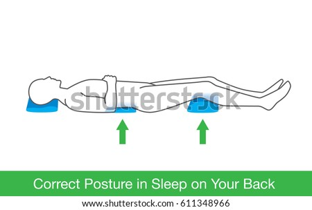 People put another pillow under the back of knees while lying down on bed. Correct sleep on back posture.