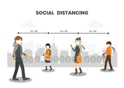 People wear face masks walking in public place, practice social distancing (Physical distancing) by keep distance away and stay at least 6 feet (2 meters) from other in covid-19 pandemic situation.