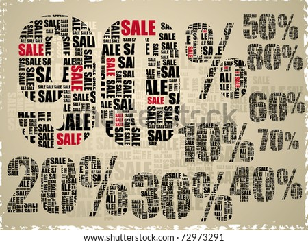 "Percent of discounts consisting of a word ""sale"""