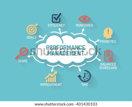 performance management   chart