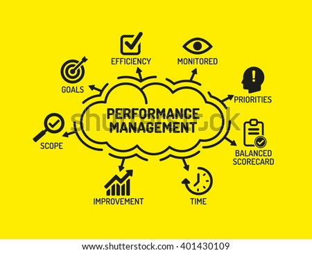 Performance Management. Chart with keywords and icons on yellow background