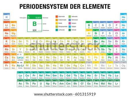 Iconswebsite icons website search icons icon set web icons eps 10 periodensystem der elemente periodic table of elements in german language with the 4 new urtaz Choice Image